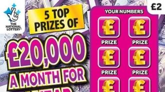 £20,000 a month for a year scratchcard featured image