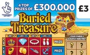 Buried Treasure Scratchcard Featured Image